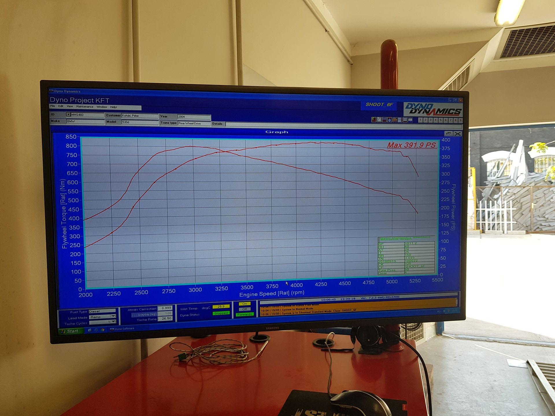 Motor teljesítmény javítás - Chiptuning Budapest